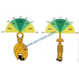 Вертикална лапа/захват за ламарина със заключване 2,0 тона 0 ÷ 25 мм SF 4:1