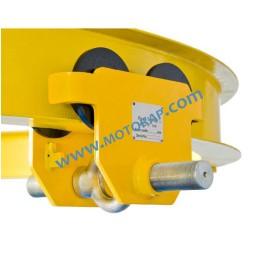 Ръчна гредова количка 3000 кг, 74 – 220 мм, тип PT-H