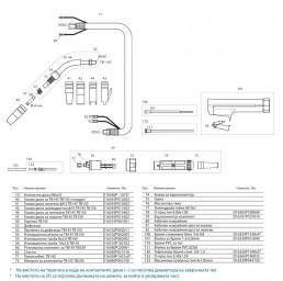 Шланг за ръчно заваряване TB 145 3м