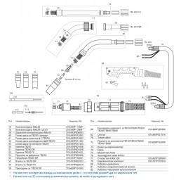 Шланг за ръчно заваряване TB 250 3м